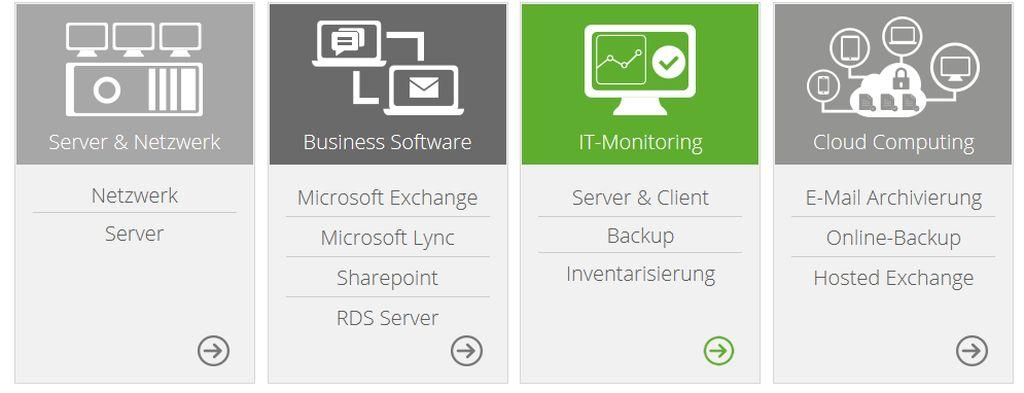 Homepage - 4 Themen - netzorange IT-Dienstleistungen